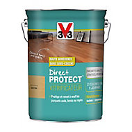 Vitrificateur parquet et plancher V33 Direct protect incolore satin 5L