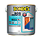 Peinture multi-supports BONDEX SOS Rénovation blanc 2L