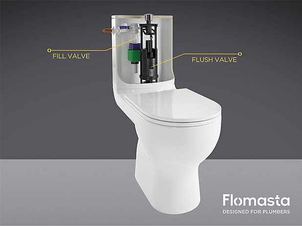 Mecanisme Wc Flomasta 2 Double Bouton Poussoir Tige Castorama