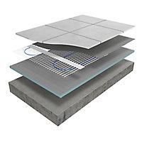 Chauffage par le sol électrique pour carrelage 5 m²