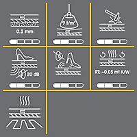 Sous-couche Diall liege 10m2