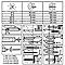 Kit de scellement chimique DIALL tige M10 x 130