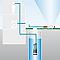 Pompe pour puits auto GARDENA 6000/5