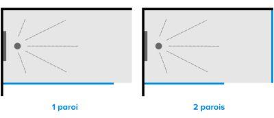Les 6 Configurations Du0027une Douche à Lu0027italienne : Contre 2 Murs