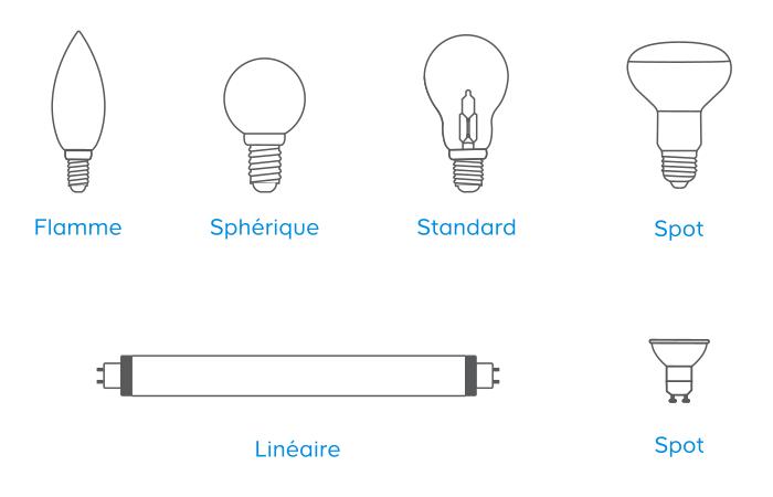 choisir une ampoule led | castorama