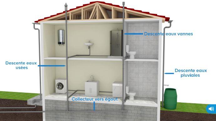 pompe de relevage eaux usees castorama  styles de meubles