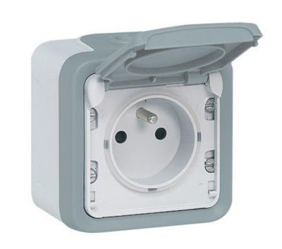 Les normes électriques des prises et interrupteurs