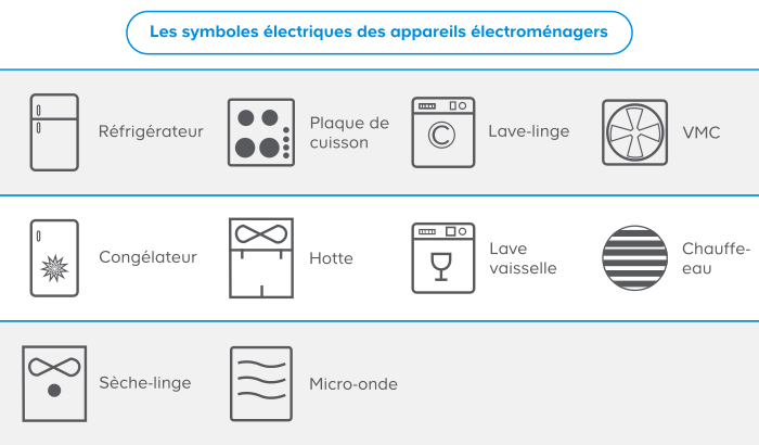 Symbole Compteur électrique Pbx97 Napanonprofits