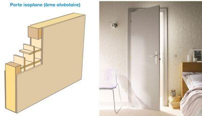 recouvrir porte interieure best customiser une porte with recouvrir porte interieure porte. Black Bedroom Furniture Sets. Home Design Ideas