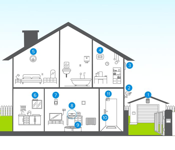 comparatif alarme maison que choisir excellent domotique par o commencer infographie bien. Black Bedroom Furniture Sets. Home Design Ideas