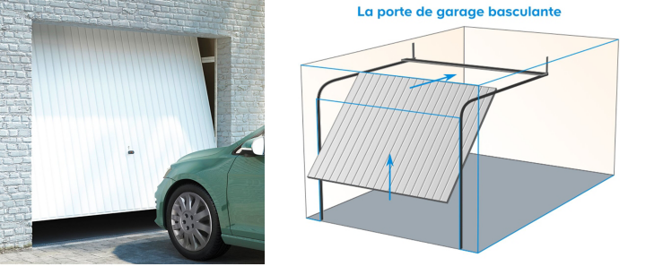 Comment choisir une porte de garage castorama for Porte de garage turia castorama