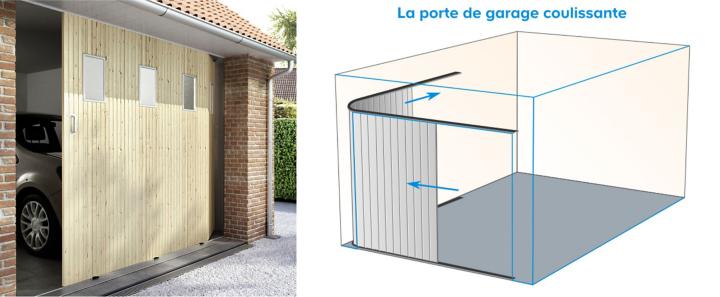 Comment choisir une porte de garage castorama - Porte metallique isolante ...
