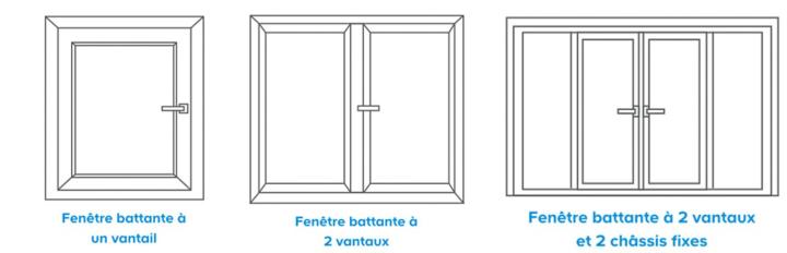 Choisir des fen tres castorama for Taille fenetre wc