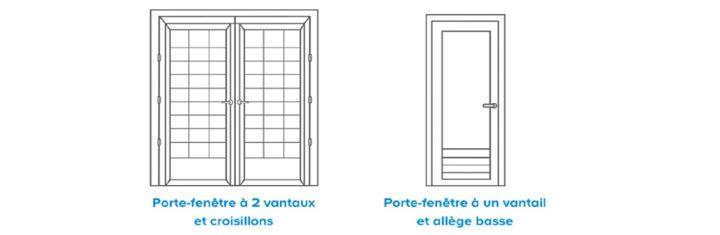 Choisir Des Fenêtres Castorama