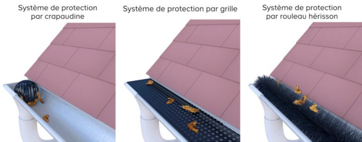 Choisir Des Gouttieres Castorama