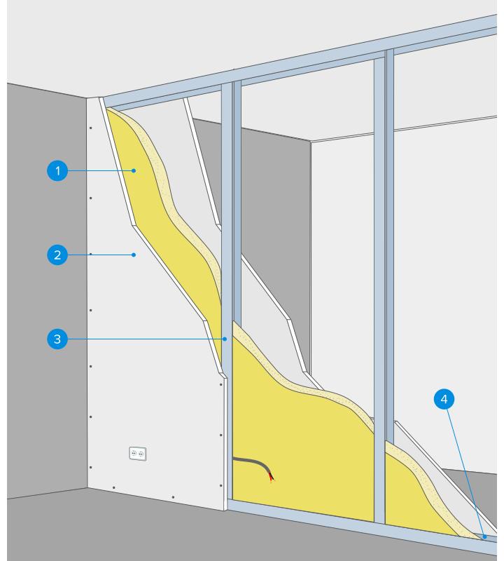 comment monter une cloison en plaque de pl tre castorama. Black Bedroom Furniture Sets. Home Design Ideas