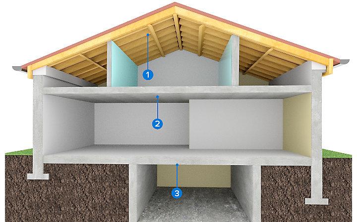 choisir l isolation thermique des plafonds castorama. Black Bedroom Furniture Sets. Home Design Ideas