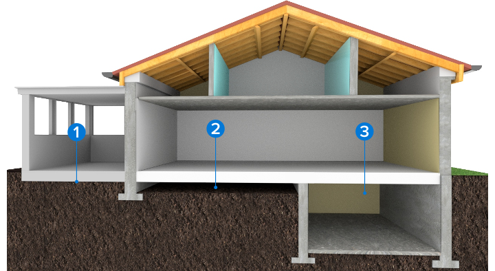 Isoler Sol Garage Avant Carrelage   Venus Et Judes