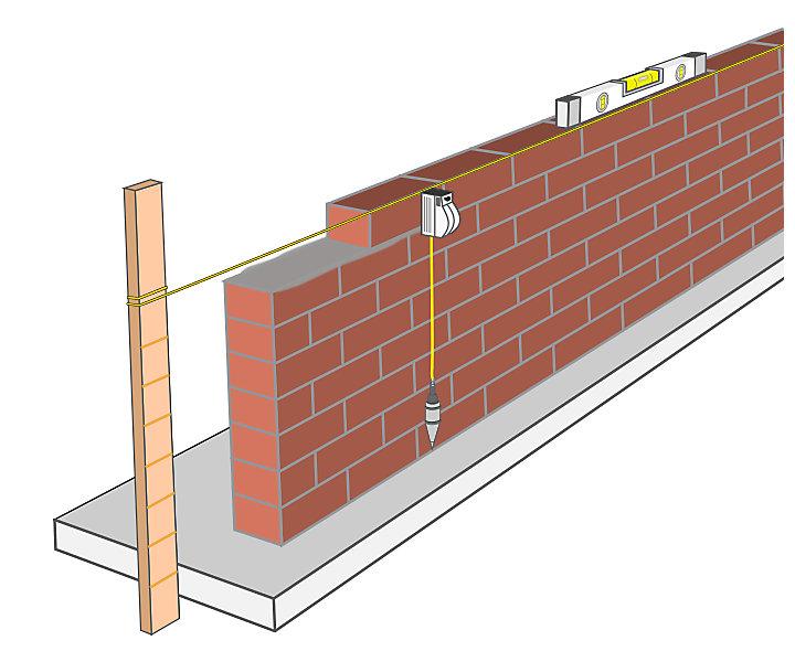 comment monter un mur en brique castorama. Black Bedroom Furniture Sets. Home Design Ideas