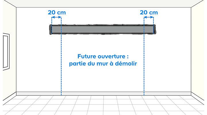 ouvrir un mur porteur cool ouvrir une porte dans un mur porteur prix ouverture mur porteur. Black Bedroom Furniture Sets. Home Design Ideas
