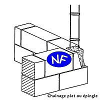 Chaînage plat CH70 3 x 10 cm L.3 m