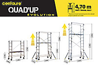 Echafaudage Centaure Quad Up Evolution 4m70