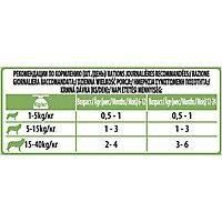 Friandises pour chiot Pro Plan Focus Stick agneau 126g