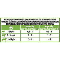 Friandises pour chiot Pro Plan Focus Stick poulet 126g