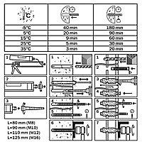 Kit de scellement chimique Diall tige M12 x 160