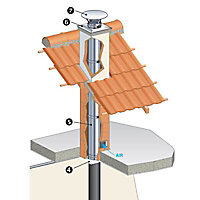 Plaque d'étanchéité carrée pour ø150 mm Poujoulat