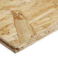 Voir Panneau bois, aggloméré, mélaminé, MDF, et OSB details