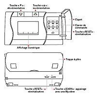 Thermostat programmable sans fil Blyss